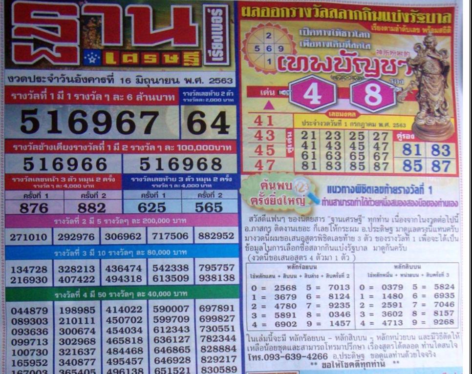 เลขเด็ดงวดนี้ เรียงเบอร์ VIP ฐานเศรษฐี 1/07/2563