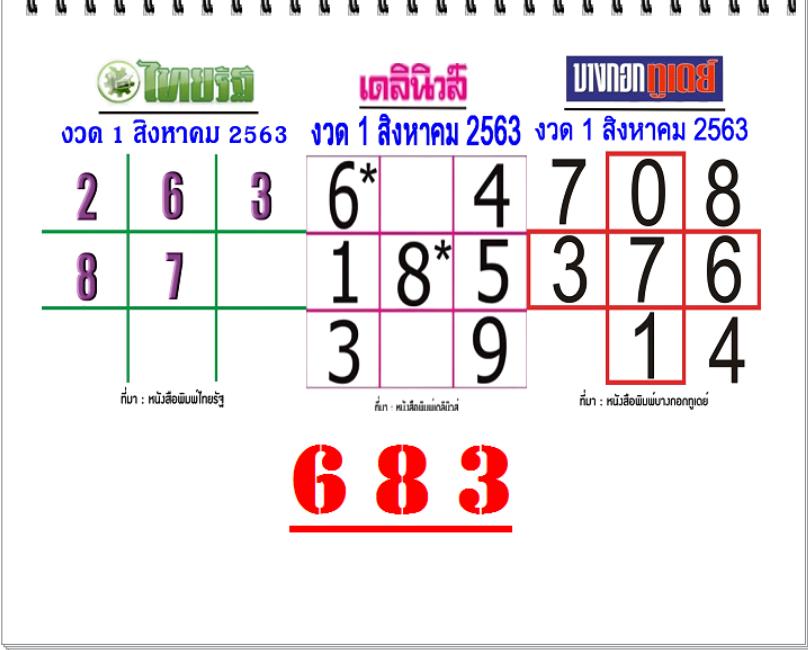 หวยไทยรัฐ แม่นๆ อีก 3 วัน งวดนี้ 01/08/63 กองสลากยังไม่สัญจร