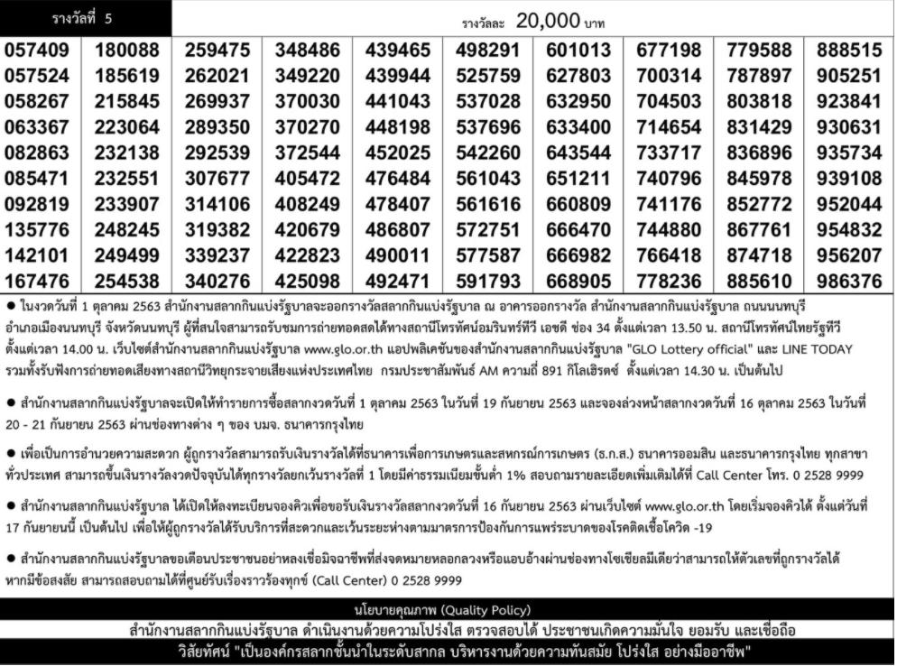 เรียงเบอร์ ฉบับมาตรฐานกองสลาก ใบตรวจหวยเรียงตัวเลข งวดวันที่ 16/09/2563