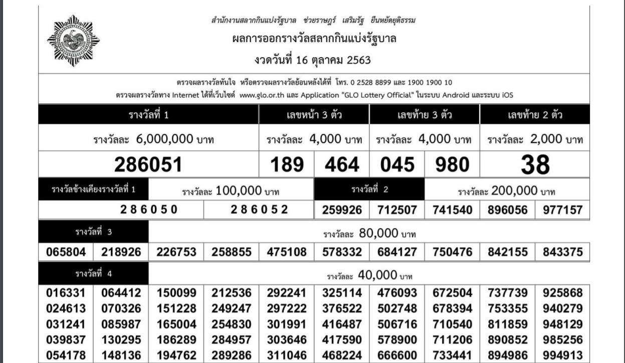 เรียงเบอร์ VIP อัพเดตทันใจงวดล่าสุด 16/10/2563 ฉบับมาตรฐานกองสลาก