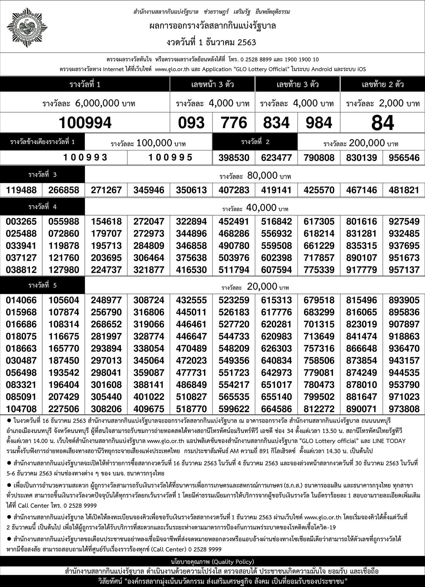 เรียงเบอร์ ฉบับมาตรฐานกองสลาก ใบตรวจหวยเรียงตัวเลข งวด 1 ธ.ค. 63