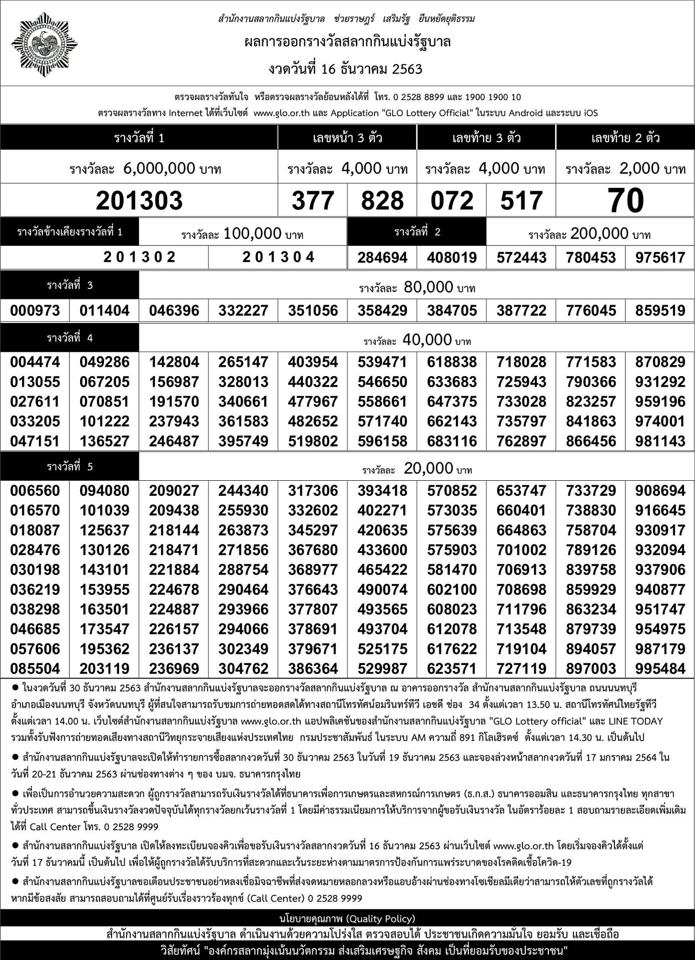 เรียงเบอร์ ใบตรวจหวยเรียงตัวเลข เรียงเบอร์งวดนี้ 16/12/63 เรียงเบอร์ ล่าสุด