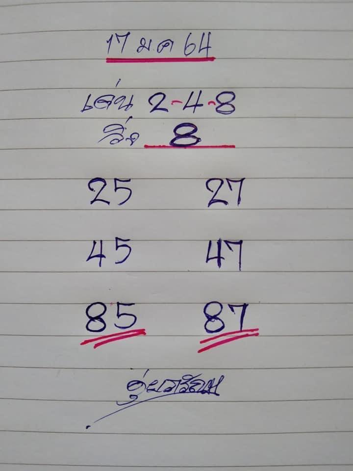 เลขเด็ดVIP งวดนี้ ดุ๋ย ภรัญ หวยดัง หวยเด็ด 17/1/64