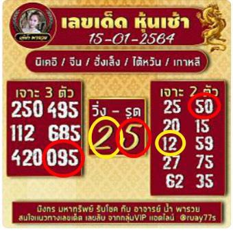 หวยหุ้นวันนี้ 18/1/64 แนวทางหวยหุ้น เลขเด็ดหวยหุ้น หวยหุ้นไทย เซียนหุ้น