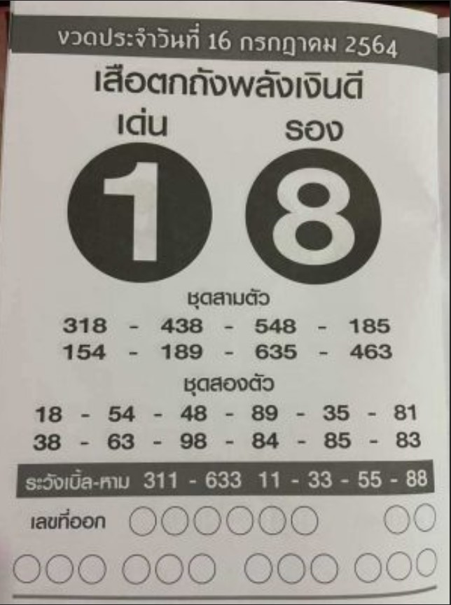 เสือตักถังพลังเงินดี16/7/64