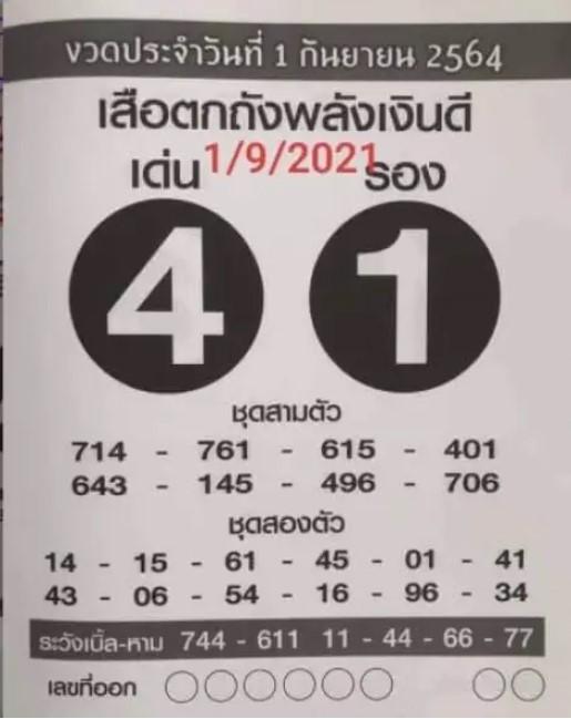 เสือตักถังพลังเงินดี1/9/64